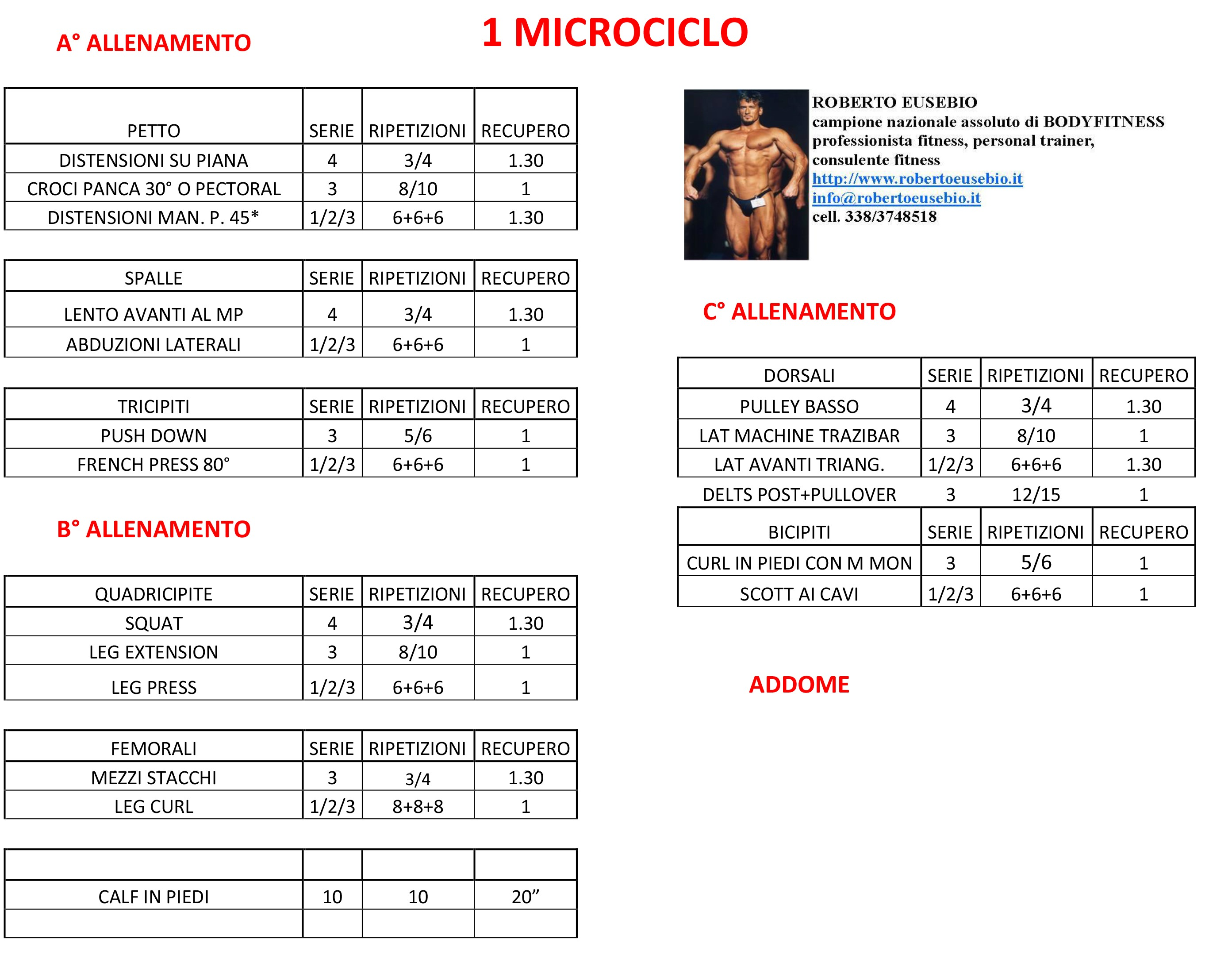 calcolo fabbisogno calorico bodybuilding An Incredibly Easy Method That Works For All