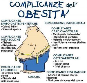 complicanze obesità eusebio 1